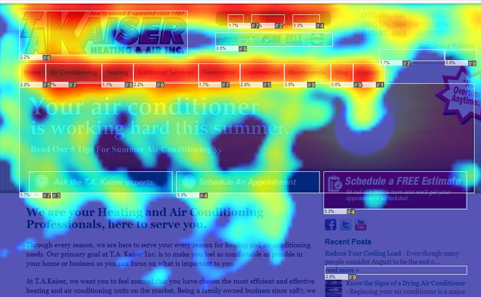 Track Clicks on your website with heatmaps